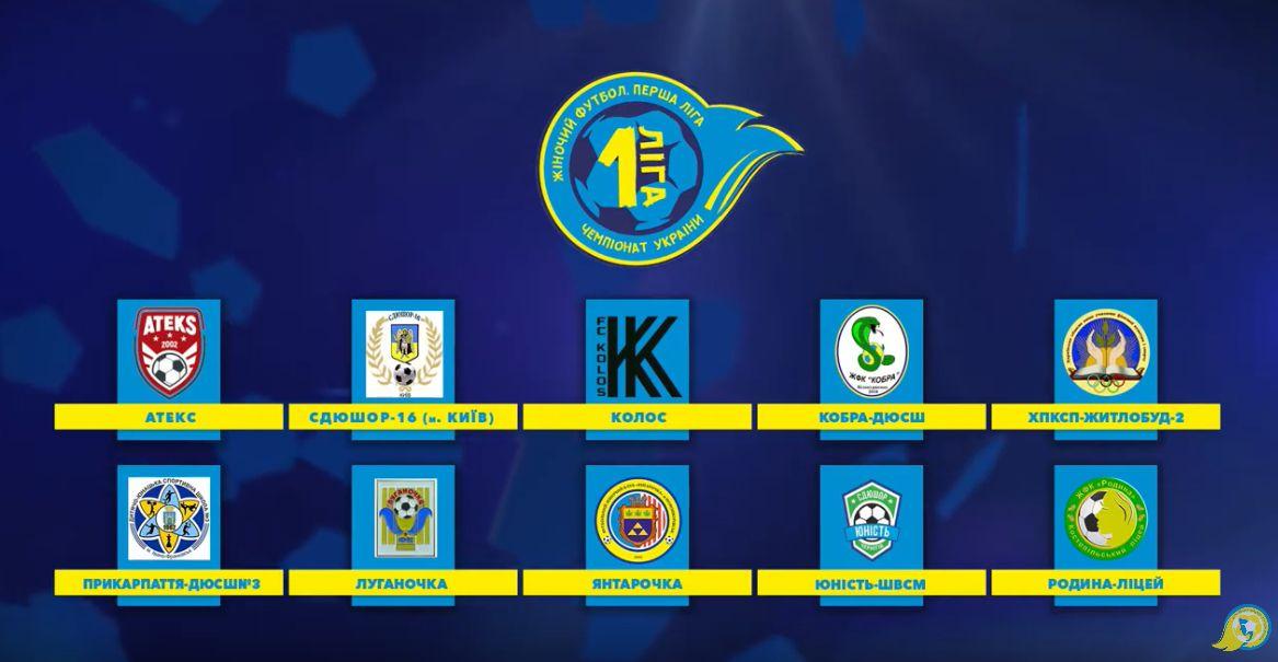 1 ліга, Перша ліга, жінки, УАФ, Української асоціації футболу, жіночий футбол, женский футбол, сезон 2020-2021, жеребкування, календар