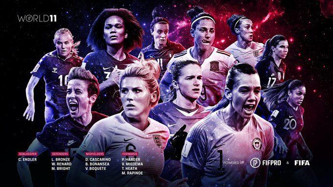 The Best FIFA Football Awards 2020, Best FIFA Women's Player, Найкраща футболістка світу, ФІФА, жіночий футбол світу, женский футбол, лучшая футболистка
