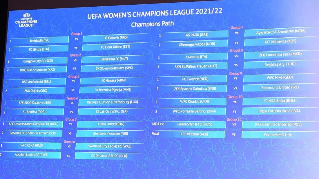 UEFA Women's Champions League, жіночий футбол, Ліга Чемпіонів УЄФА, женская Лига Чемпионов, єврокубки серед жінок, УАФ